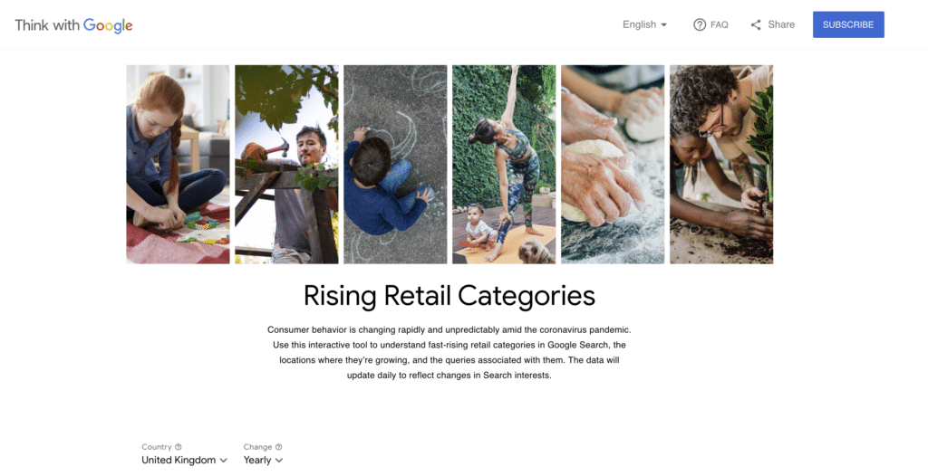 Covid-19 rising retail categories